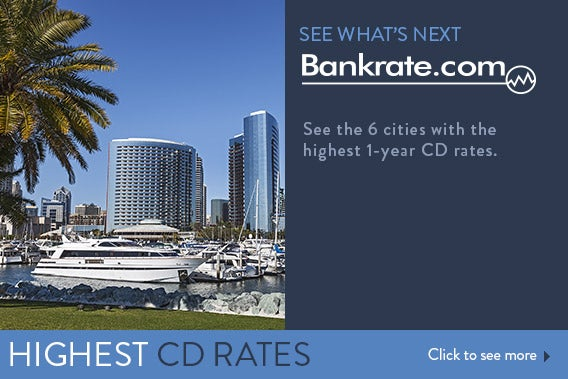 See what's next: Cities with the highest 1 year CD rates, San Diego: © KENNY TONG/Shutterstock.com
