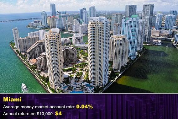 Miami, © Richard Cavalleri/Shutterstock.com