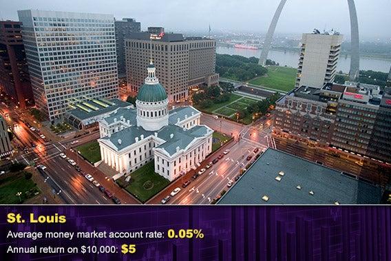 St. Louis, © spirit of America/Shutterstock.com