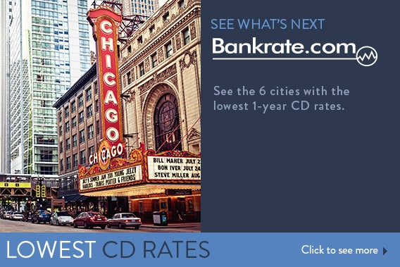 See what's next: Cities with the lowest 1 year CD rates, Chicago: © Andrey Bayda/Shutterstock.com