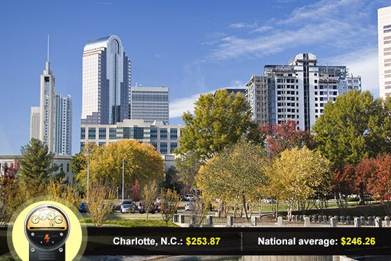 Charlotte, North Carolina: © Jill Lang/Shutterstock.com, power meter: © Viktorus/Shutterstock.com