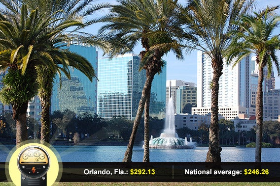 Orlando, Florida: © Laura Stone/Shutterstock.com, power meter: © Viktorus/Shutterstock.com