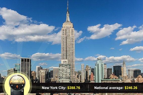 New York, New York: © Marc Venema/Shutterstock.com, power meter: © Viktorus/Shutterstock.com
