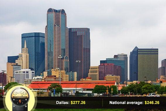 Dallas, Texas: © Andrew Zarivny Shutterstock.com, power meter: © Viktorus/Shutterstock.com