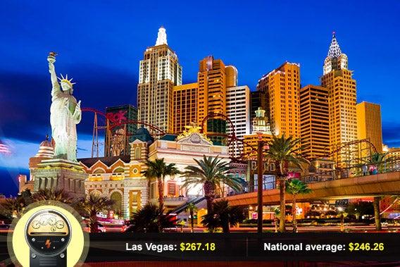 Las Vegas, Nevada: © Andrew Zarivny/Shutterstock.com, power meter: © Viktorus/Shutterstock.com