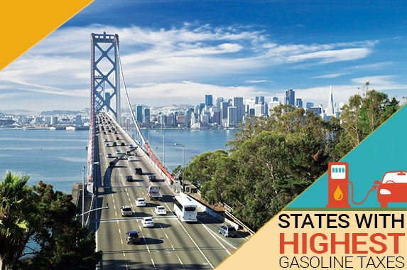 States with highest gasoline taxes | San Francisco California:© kropic1/Shutterstock.com, Gas Illustration: © Paul Malyugin/shutterstock.com