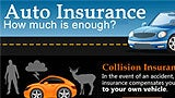 Infographic: Have enough auto insurance?