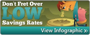 don't fret over low savings rates