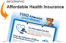 How to find affordable healthcare