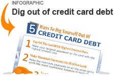 Dig out of credit card debt