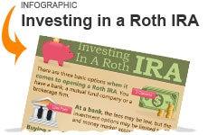 401k Vs. Roth
