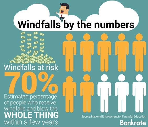 Windfalls at risk © HieroGraphic/Shutterstock.com