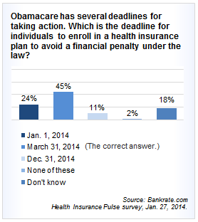 Health Insurance Pulse survey result