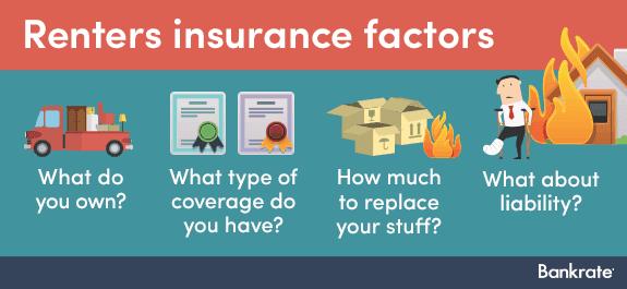 Calculate Renters Insurance   Bankrate.com