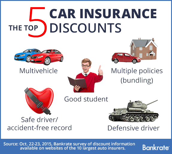 Mercury Insurance Rental Car Discount
