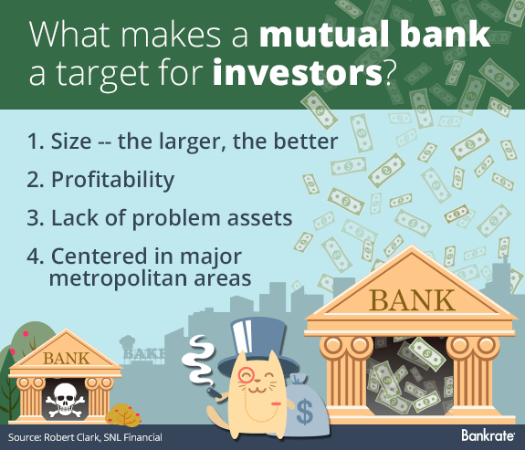What makes a mutual bank a target for investors? © Bigstock; wowomnom/Shutterstock.com