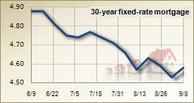 Mortgage rates for September 8 2010