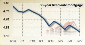 Mortgage rates for Sept. 22, 2010
