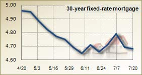 Mortgage rates for July 20, 2011