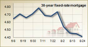 Mortgage rates for August 24, 2011