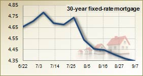 Mortgage rates for Sept. 7, 2011