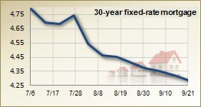 Mortgage rates for Sept. 21, 2011