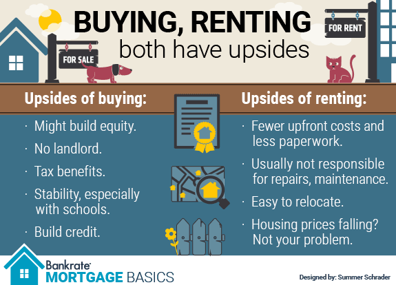 Buying, renting -- both have upsides