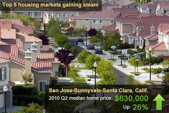 5 housing markets gaining steam