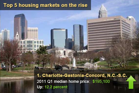 Top 5 best housing markets