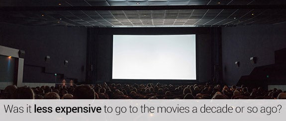 Was it less expensive to go to the movies a decade or so ago? Is that less expensive, too? © Frank Gaertner/Shutterstock.com