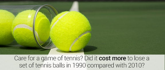 Care for a game of tennis? Did it cost more to lose a set of tennis balls in 1990 compared with 2010? © David Lee/Shutterstock.com