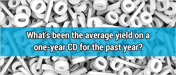 What's been the average yield on a one-year CD for the past year? © iCreative3D/Shutterstock.com