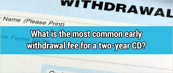 What is the most common early withdrawal fee for a two-year CD? © larry1235/Shutterstock.com