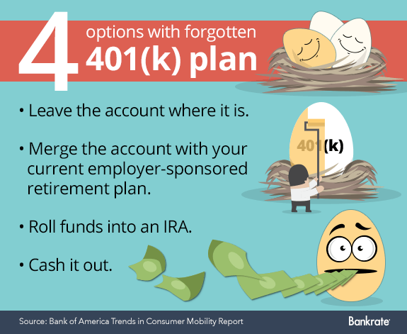 401k trading strategies