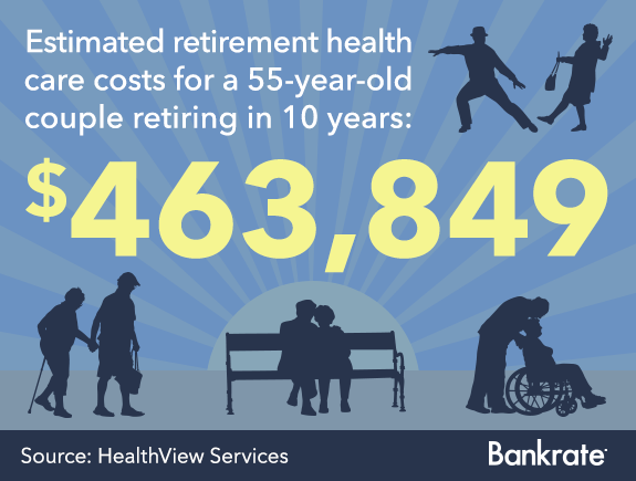 Estimated health care costs for a 55-year-old couple retiring in 10 years: $463,849 © Bigstock