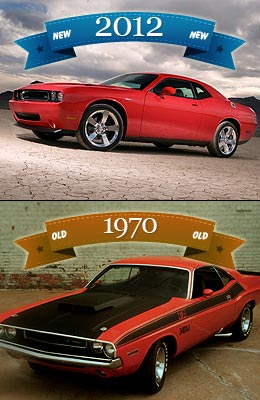 Dodge Challenger on 2012 Dodge Challenger Starting Price   25195 What S Retro 1970s Muscle