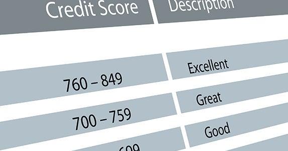 A rapid rescore is fairly predictable © nasirkhan/Shutterstock.com
