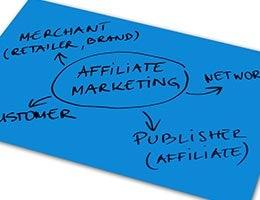 Affiliate marketing © maigi/Shutterstock.com