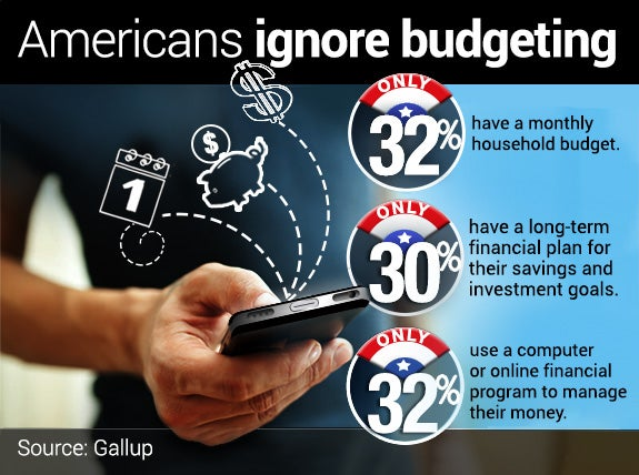 Americans ignore budgeting | Calendar icon © Undrey/Shutterstock.com, Guy with mobile phone © Kostenko Maxim/Shutterstock.com, Dollar sign icon © Undrey/Shutterstock.com, Piggy bank icon © T.Dallas/Shutterstock.com