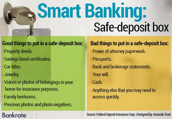 What to put and what not to put in a safe-deposit box