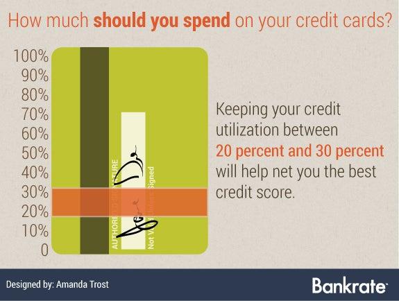hack your credit score pay off holiday credit card debt. Black Bedroom Furniture Sets. Home Design Ideas