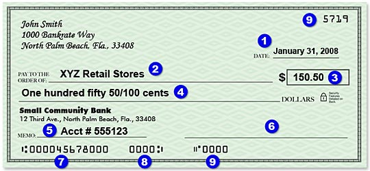 What Happens When You Write a Check? | Bankrate.com