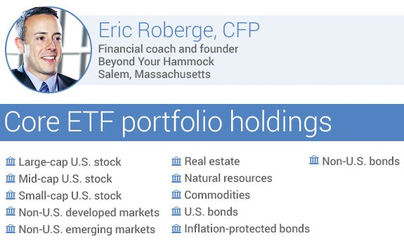 Recommended core ETF portfolio holdings by Eric Roberge, CFP