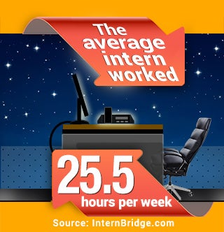 Average intern worked 25.5 hours | Starry sky © Elena Schweitzer/Shutterstock.com; Red arrows © graphixmania/Shutterstock.com; Office chair © Valeriy Lebedev/Shutterstock.com
