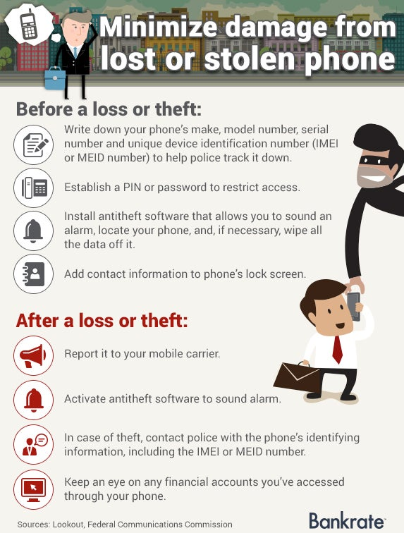 Minimize damage from lost or stolen phone | Icons: © artizarus/shutterstock.com, robber & guy on phone: © B Studios/shutterstock.com, Guy confused about cell phone: © Bukhavets Mikhail/shutterstock.com, Cityscape: © marrishuanna/shutterstock.com, lost phone: © tovovan/shutterstock.com