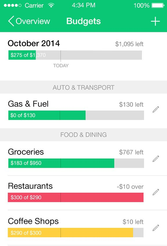 Mint, money management app