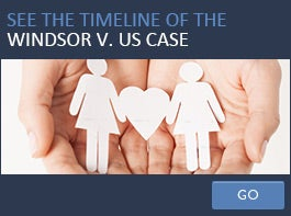 See the timeline of the Windsor v. U.S. case