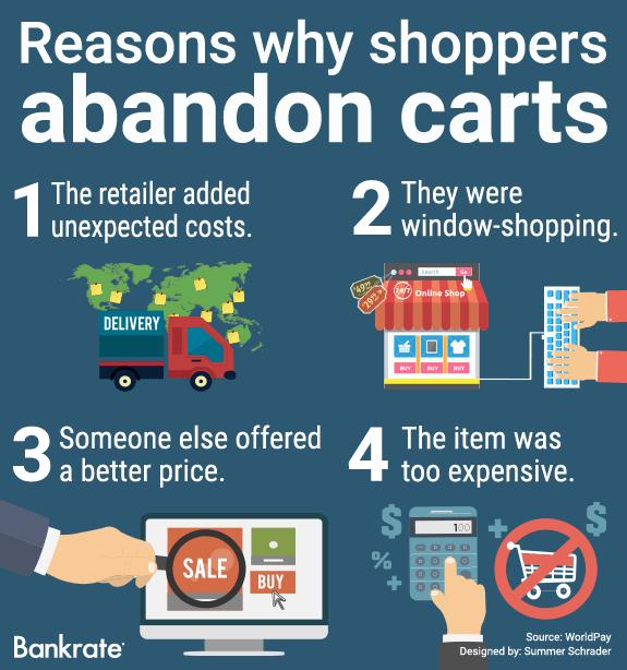 Reasons why shoppers abandon carts © Bigstock