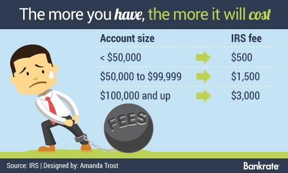 Tax man vector © Pretty Vectors/Shutterstock.com