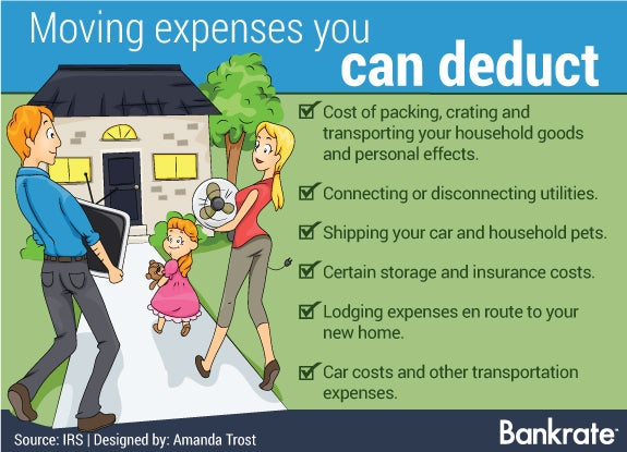 Moving expenses you can deduct | Family moving: © Lorelyn Medina/Shutterstock.com